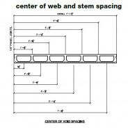 Center of web and void spacing